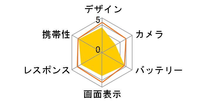 DIGNO T 302KC ワイモバイル [オレンジ]のユーザーレビュー