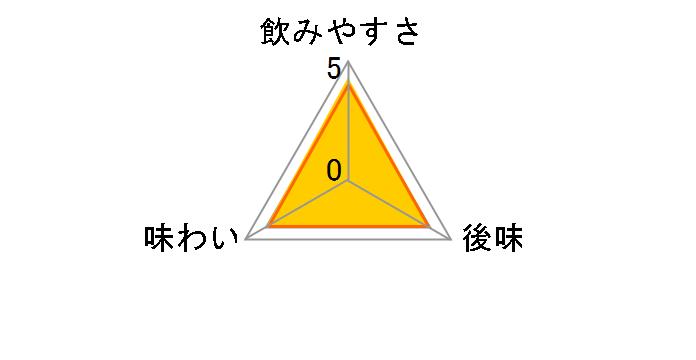 スーパーH2O 500ml ×24本