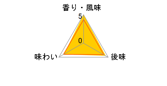 午後の紅茶 レモンティー 280ml ×24本