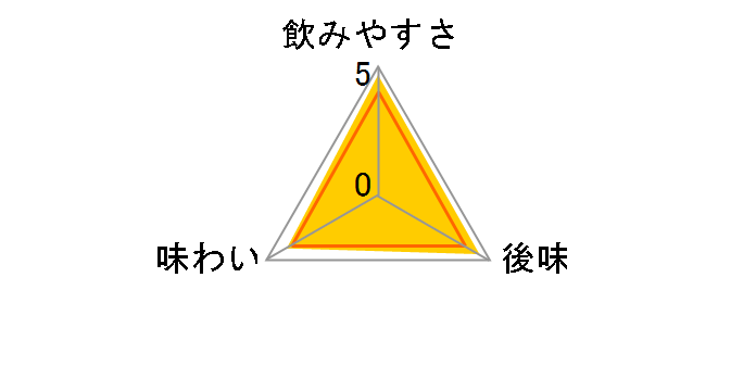 GREEN DA・KA・RA(グリーンダカラ) 2L ×6本