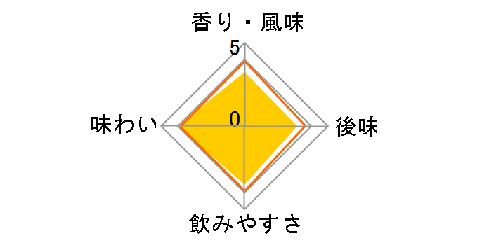 理想のトマト 紙パック 1L ×6本
