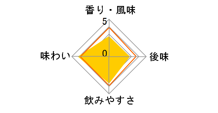 理想のトマト 265g ×24本