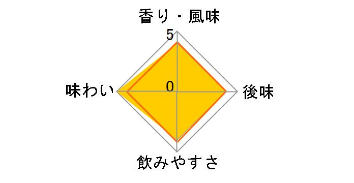オレンジジュース100% 1000ml ×6本のユーザーレビュー