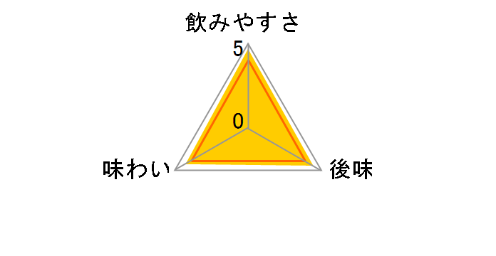 アクエリアス エアーボトル 500ml ×24本