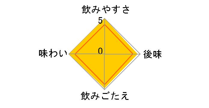 ファンタ オレンジ 1.5L ×8本のユーザーレビュー