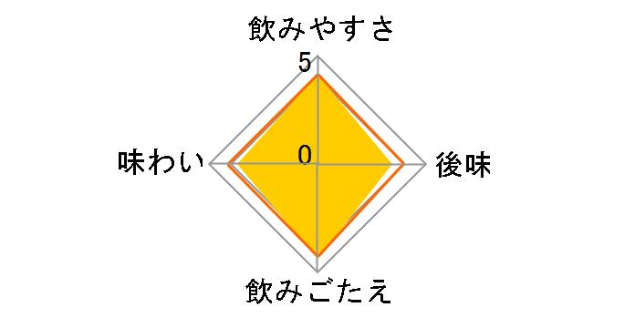 ファンタ オレンジ 350ml ×24本のユーザーレビュー