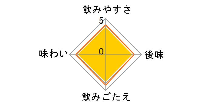 ファンタ グレープ 500ml ×24本のユーザーレビュー