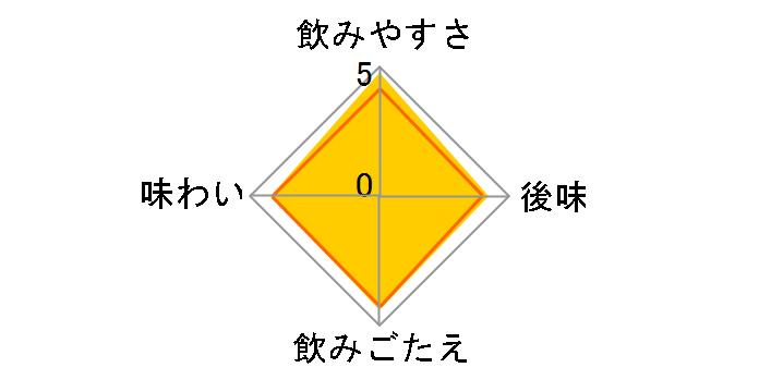 リアルゴールド 190ml ×30本のユーザーレビュー