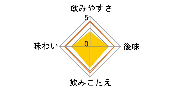 FULL THROTTLE(フルスロットル) 190ml ×30本のユーザーレビュー