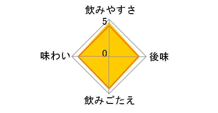 ファンタ オレンジ 500ml ×24本のユーザーレビュー