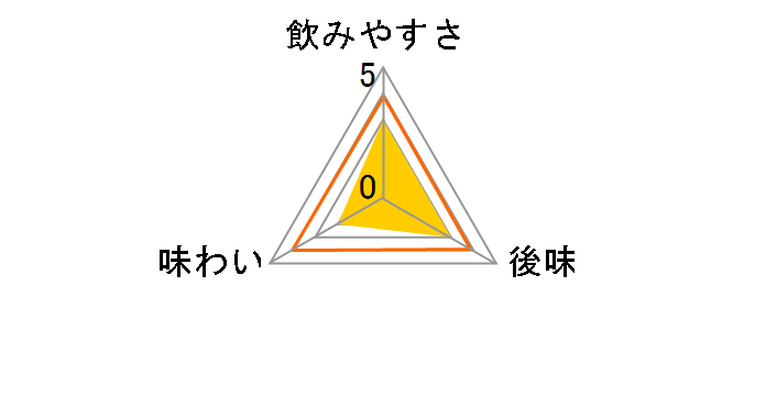 森永ココア 200ml ×24本