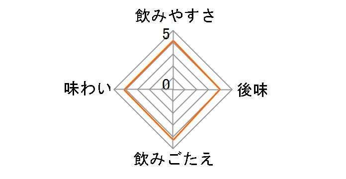 ファンタ 日本の果実 りんご 500ml ×24本のユーザーレビュー