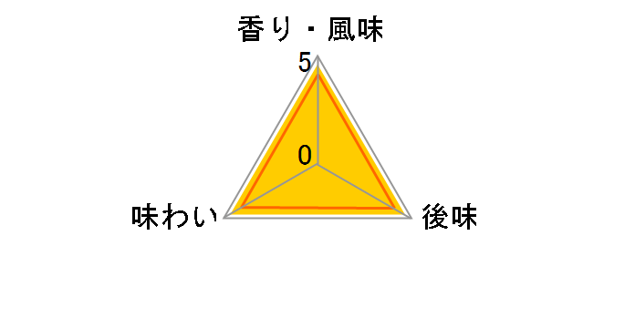 紅茶花伝 ロイヤルミルクティー 470ml ×24本