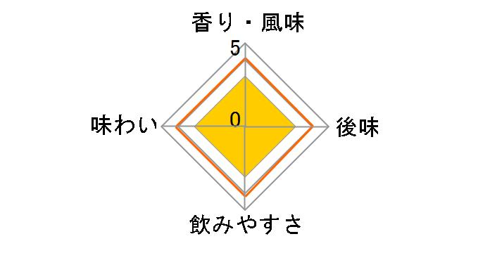 100%オレンジジュース 190g ×30本のユーザーレビュー