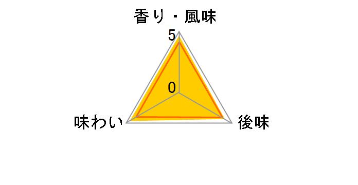 リプトン リモーネ 280ml ×24本