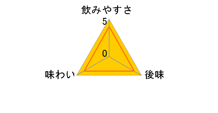 ポカリスエット 2L ×6本