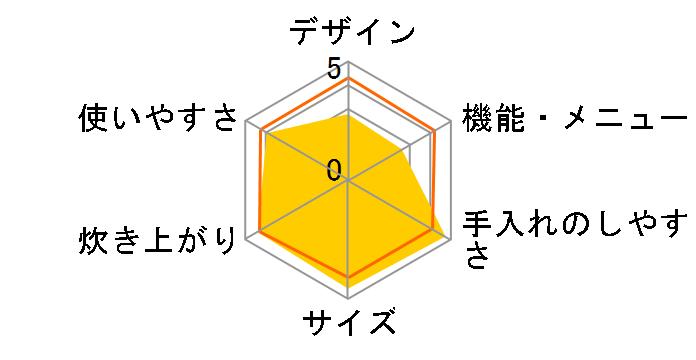 こがまる RR-050VM(DB) 13A [ダークブラウン]のユーザーレビュー
