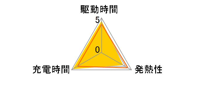 BLS-50