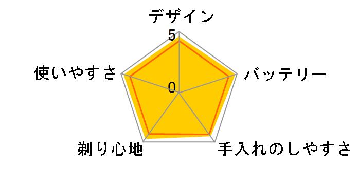 ラムダッシュ ES-CLV56-R [赤]のユーザーレビュー
