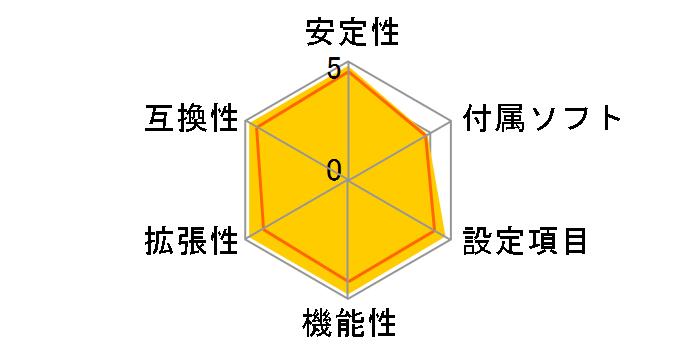 X99-Aのユーザーレビュー