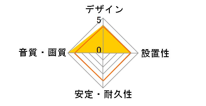 LINE-1.0X-tripleC-FM [1m]のユーザーレビュー