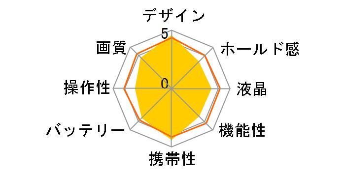 サイバーショット DSC-QX10 (P) [ピンク]のユーザーレビュー