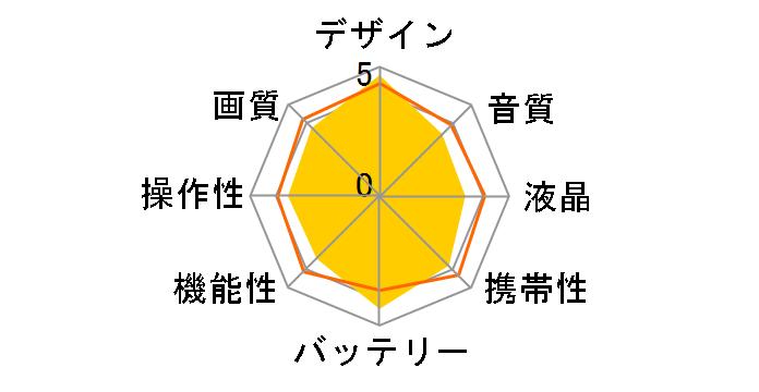 RICOH WG-M1 [オレンジ]のユーザーレビュー