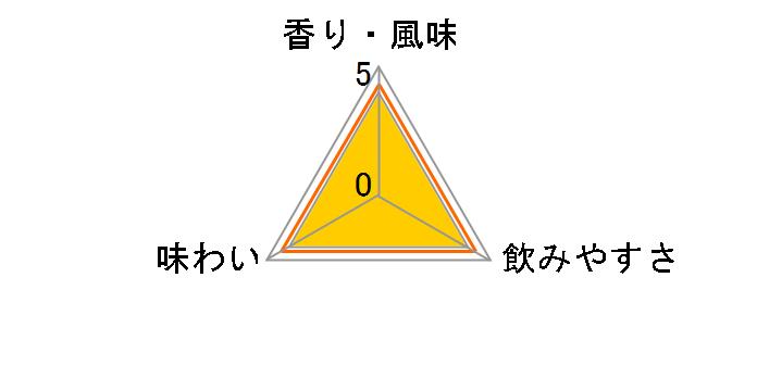 カミノリアル テキーラ ゴールド 750ml