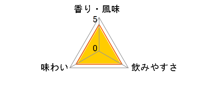 クエルボ エスペシャル・シルバー 750ml