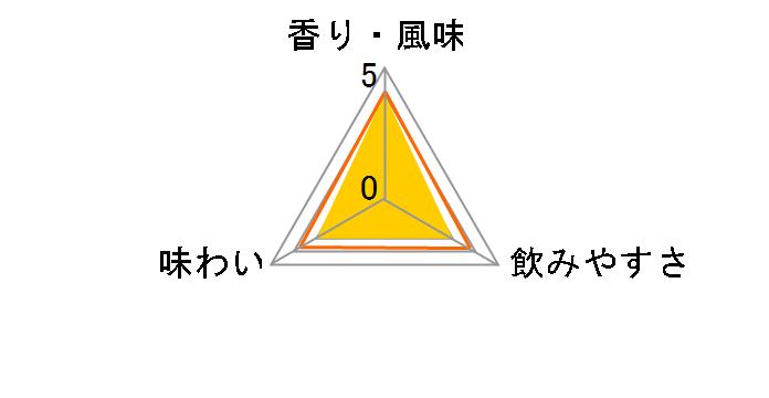 ニッカ ブランデーX・O 白 660mlのユーザーレビュー