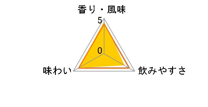 ボンベイ サファイアジン 750ml