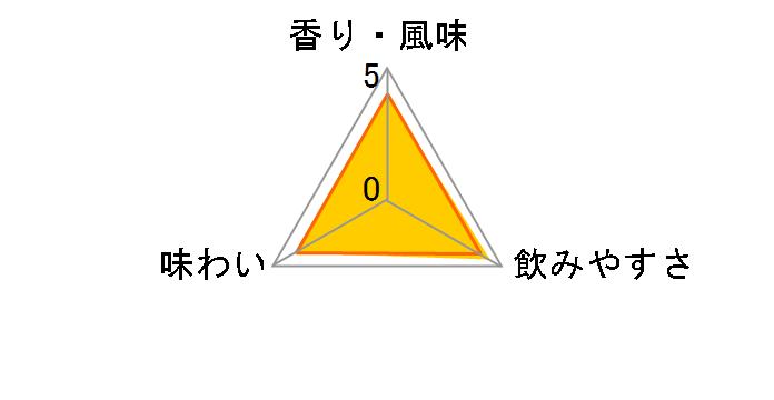 ニッカ 竹鶴 17年 700ml