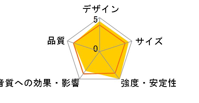 HAMILeX SB-125 [4個1組]