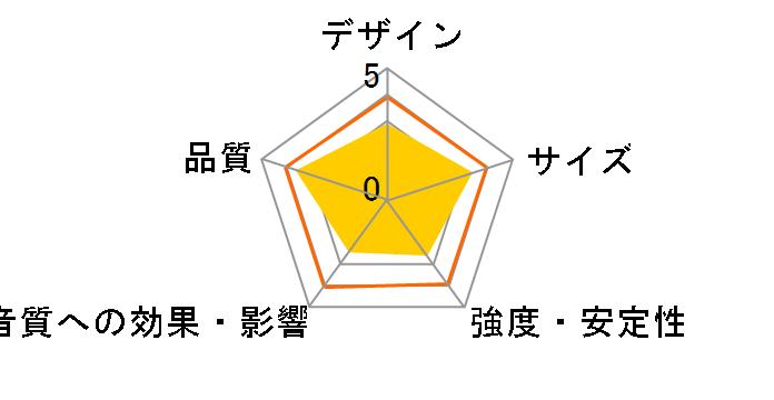 HAMILeX SB-109 [ペア]