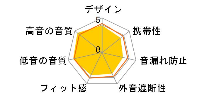 XBA-Z5のユーザーレビュー