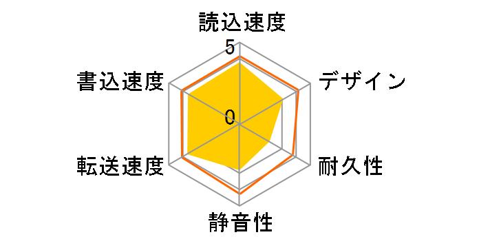 SGD-EX030UBK [ブラック]のユーザーレビュー