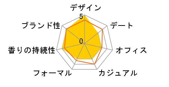 サムライ ブラックライト オリジナル EDT 30ml