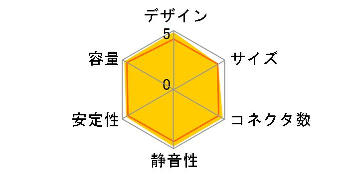 HX1000i CP-9020074-JPのユーザーレビュー