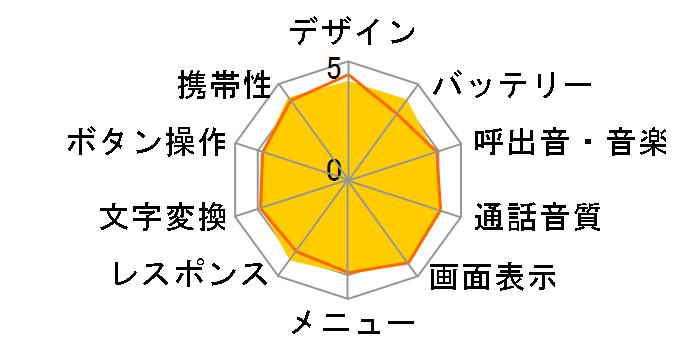 docomo P-01G [ゴールド]のユーザーレビュー