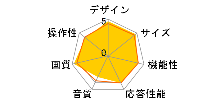 REGZA 49J10X [49インチ]のユーザーレビュー