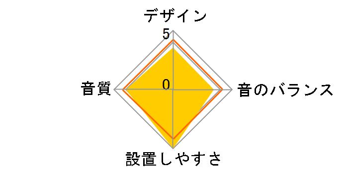 STE-G160C