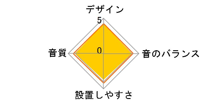 STE-G120C