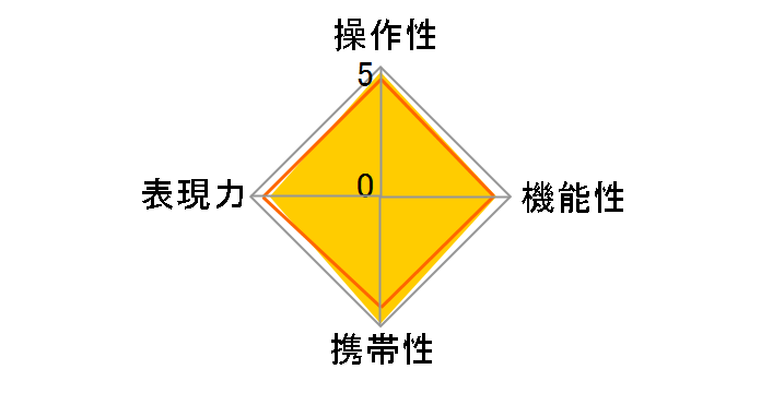 LUMIX G 14mm/F2.5 II ASPH. H-H014A-K [ブラック]のユーザーレビュー