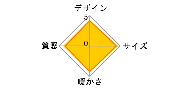 MH-604RE(N)のユーザーレビュー