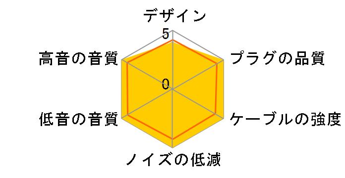 HPASCA1 ミニプラグ⇔専用端子 [2.5m]のユーザーレビュー