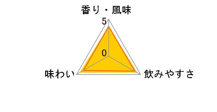 森伊蔵 720mlのユーザーレビュー