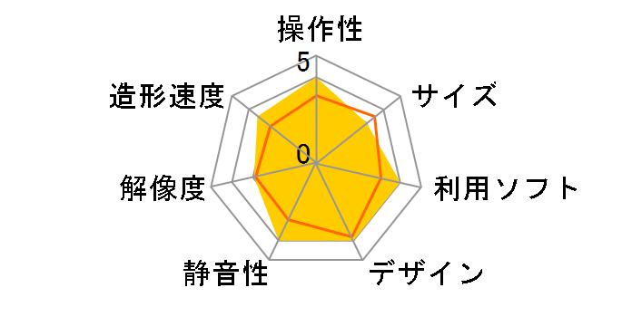 ダヴィンチ 1.0 AiO