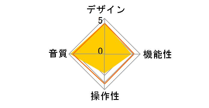 HA-P90SD-Rのユーザーレビュー