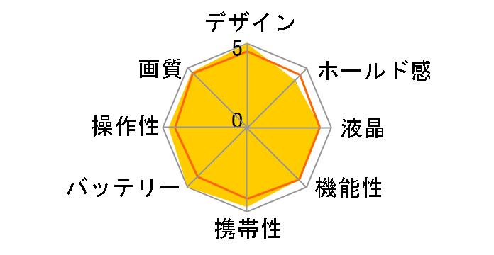 Df ブラック Gold Editionのユーザーレビュー