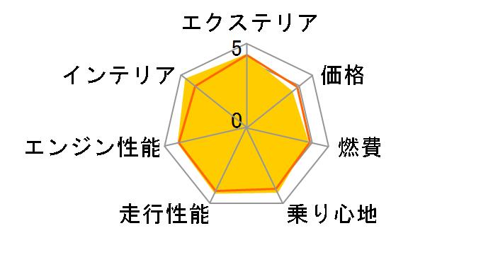 ホンダ N-BOX SLASH 2014年モデル